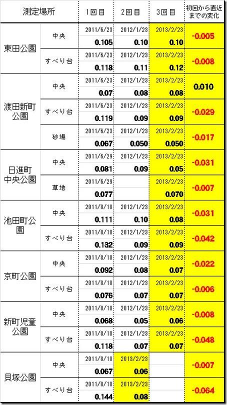 kawasakiku_suii2_thumb[4]