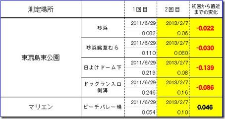 kawasakiku_suiiのコピー
