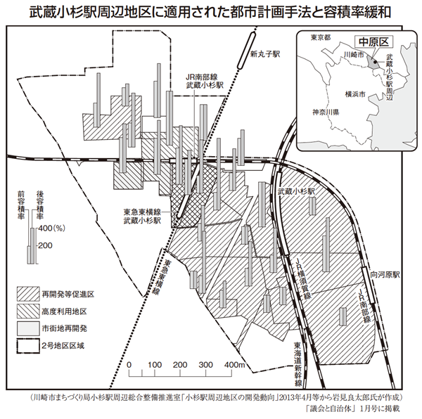 武蔵小杉駅周辺地区に適用された都市計画手法と容積率緩和