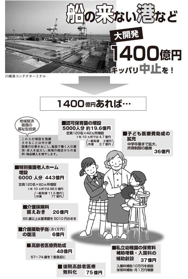 船の来ない港など大開発1400億円キッパリ中止を!