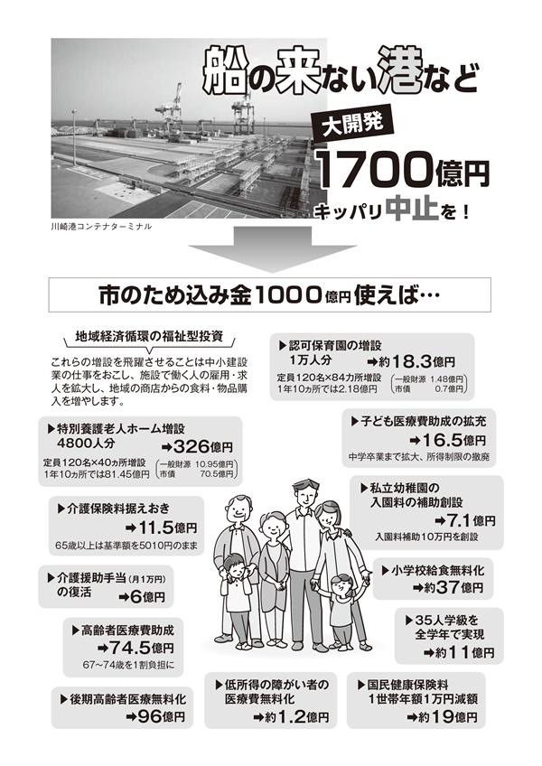 船の来ない港など1700億円キッパリ中止を!