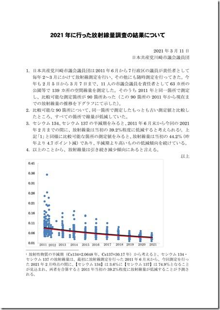 放射線量2021年調査の要点-1